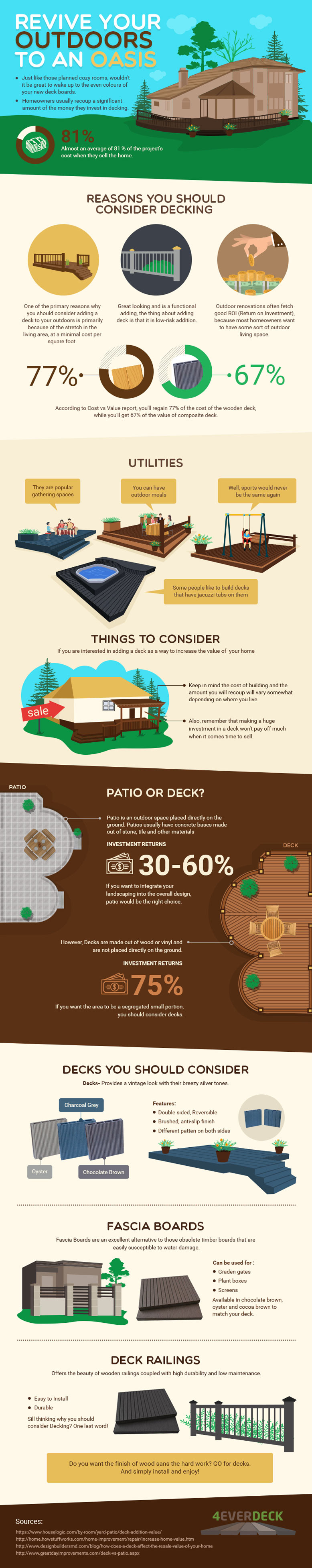revive-your-outdoors-to-an-oasis-[infographic]