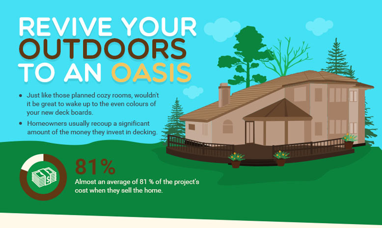 Revive Your Outdoors To An Oasis [Infographic]